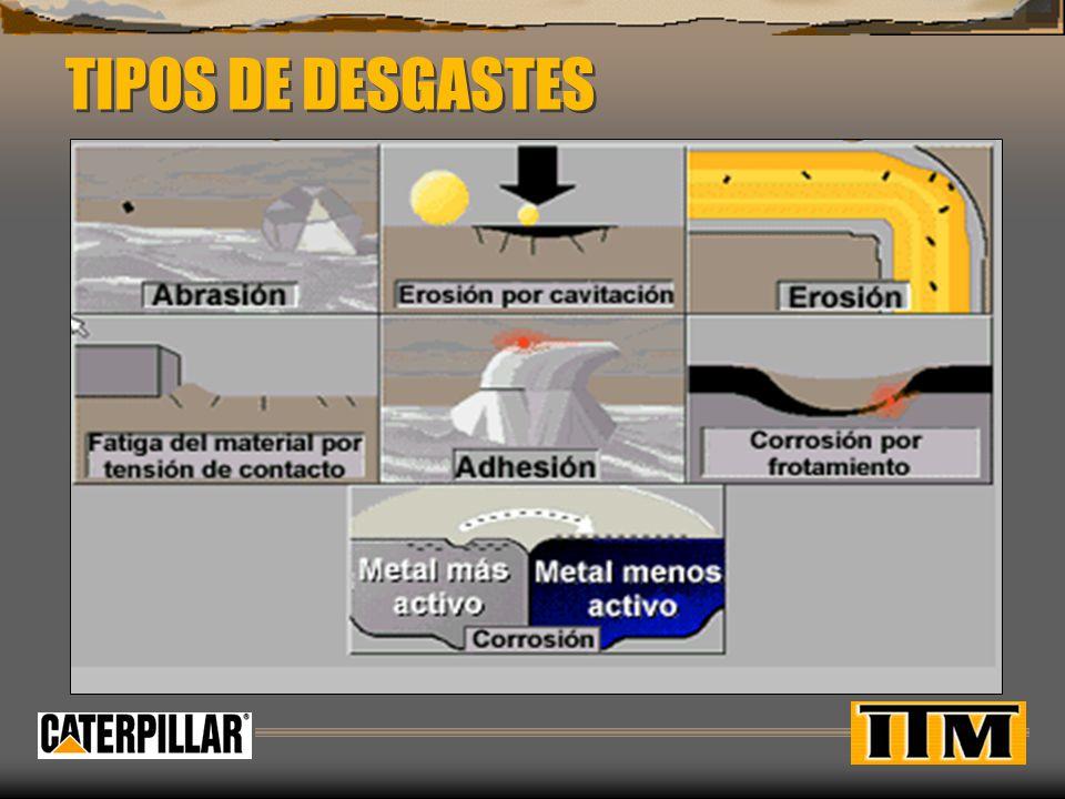 TIPOS DE DESGASTES