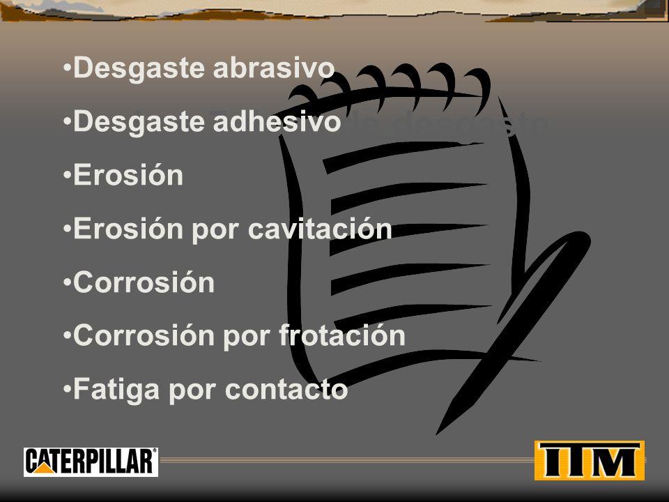 Los 7 tipos de desgaste Desgaste abrasivo Desgaste adhesivo Erosión