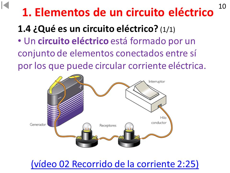 Circuito Electrico : List of synonyms and antonyms the word circuito electrico