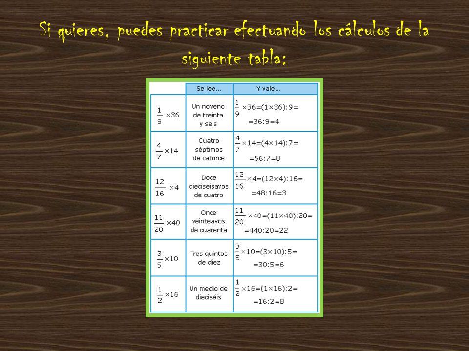 Si quieres, puedes practicar efectuando los cálculos de la siguiente tabla: