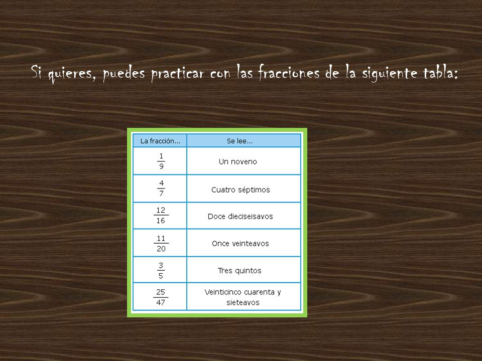 Si quieres, puedes practicar con las fracciones de la siguiente tabla: