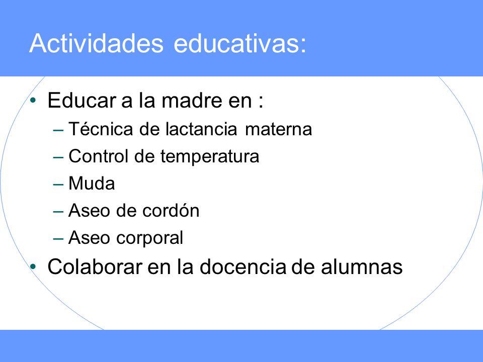 Actividades educativas: