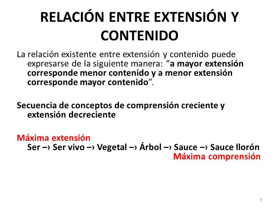 RELACIÓN ENTRE EXTENSIÓN Y CONTENIDO
