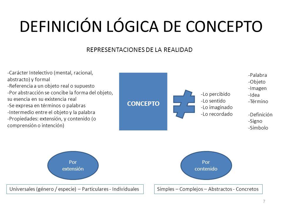 DEFINICIÓN LÓGICA DE CONCEPTO