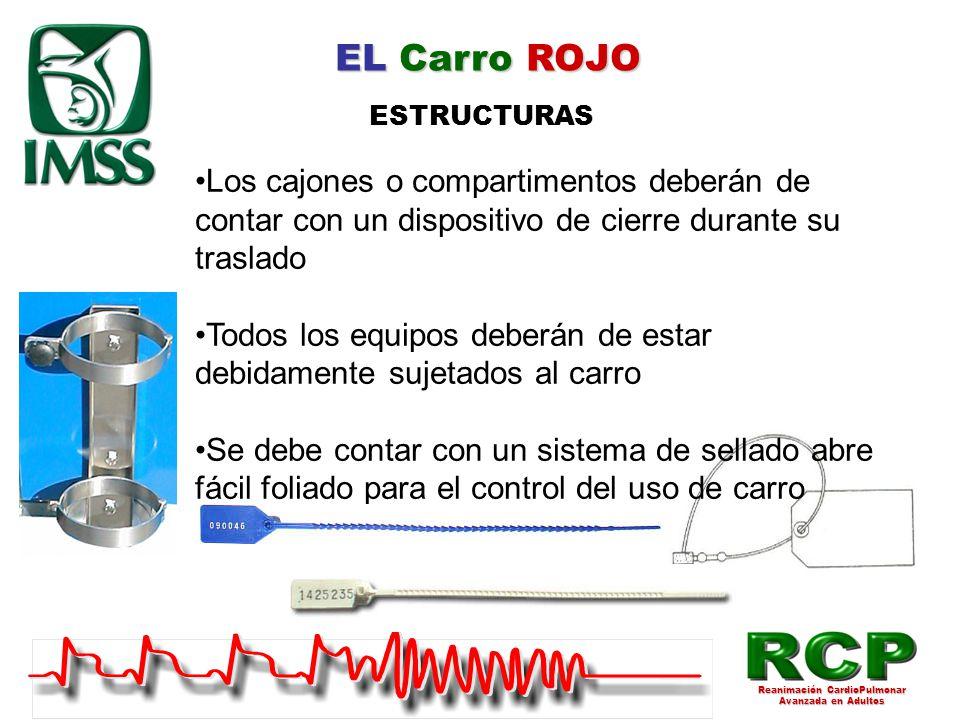 Reanimación CardioPulmonar Avanzada en Adultos - ppt video online ...