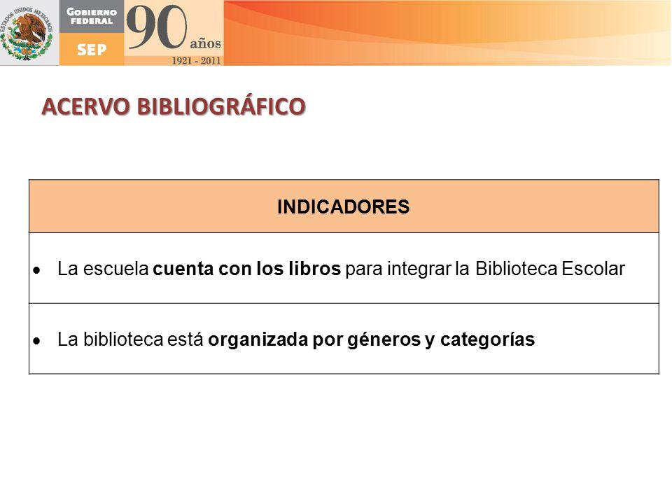 ACERVO BIBLIOGRÁFICO INDICADORES
