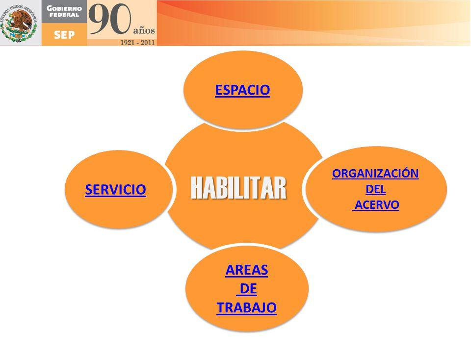 ESPACIO HABILITAR ORGANIZACIÓN DEL ACERVO SERVICIO AREAS DE TRABAJO