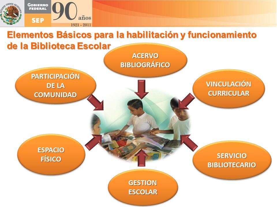 Elementos Básicos para la habilitación y funcionamiento de la Biblioteca Escolar