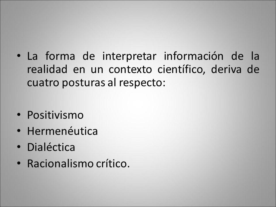 La forma de interpretar información de la realidad en un contexto científico, deriva de cuatro posturas al respecto: