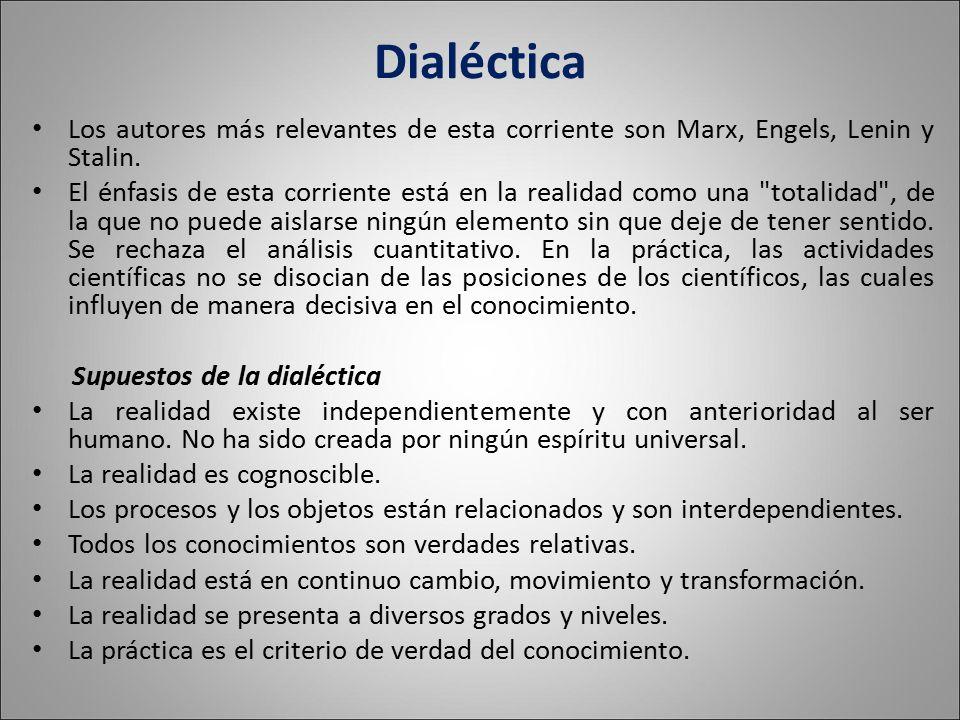 Dialéctica Los autores más relevantes de esta corriente son Marx, Engels, Lenin y Stalin.
