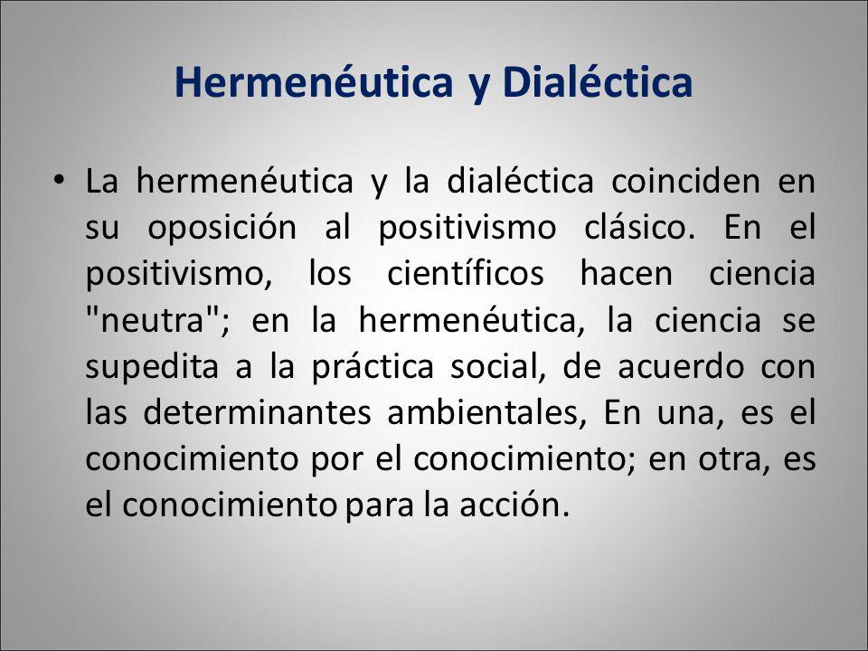 Hermenéutica y Dialéctica