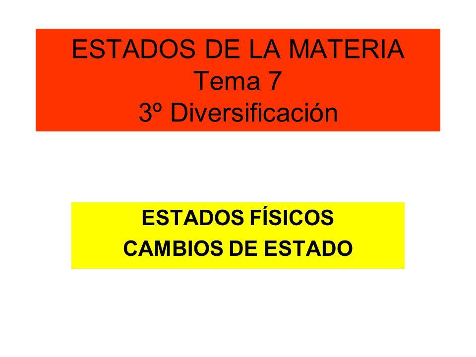 ESTADOS DE LA MATERIA Tema 7 3º Diversificación