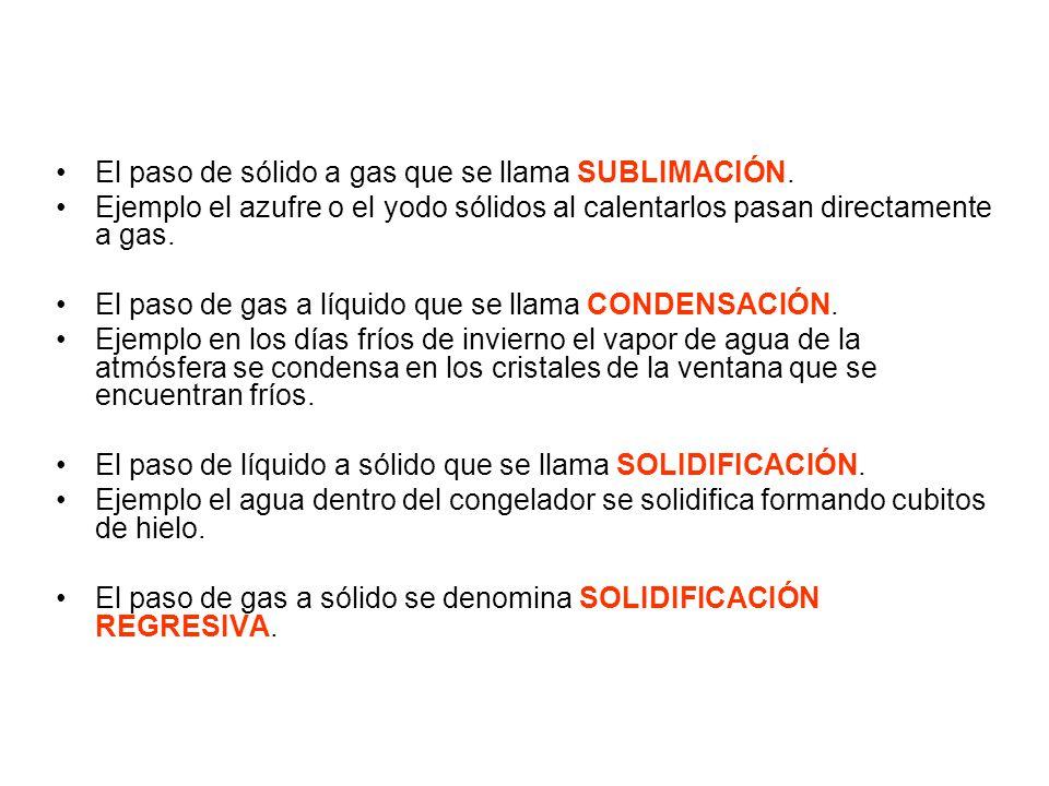 El paso de sólido a gas que se llama SUBLIMACIÓN.