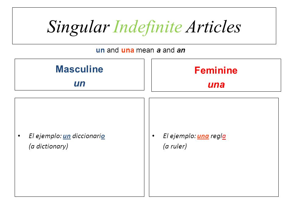 Singular Indefinite Articles