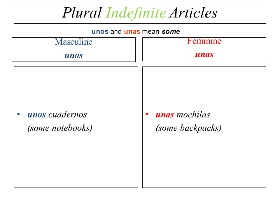 Plural Indefinite Articles