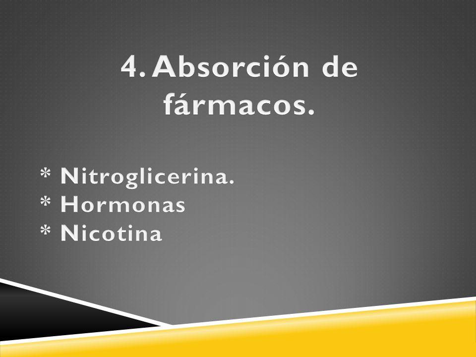 4. Absorción de fármacos. * Nitroglicerina. * Hormonas * Nicotina