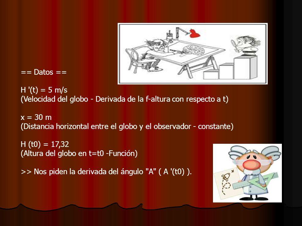 == Datos == H (t) = 5 m/s (Velocidad del globo - Derivada de la f-altura con respecto a t) x = 30 m (Distancia horizontal entre el globo y el observador - constante) H (t0) = 17,32 (Altura del globo en t=t0 -Función) >> Nos piden la derivada del ángulo A ( A (t0) ).