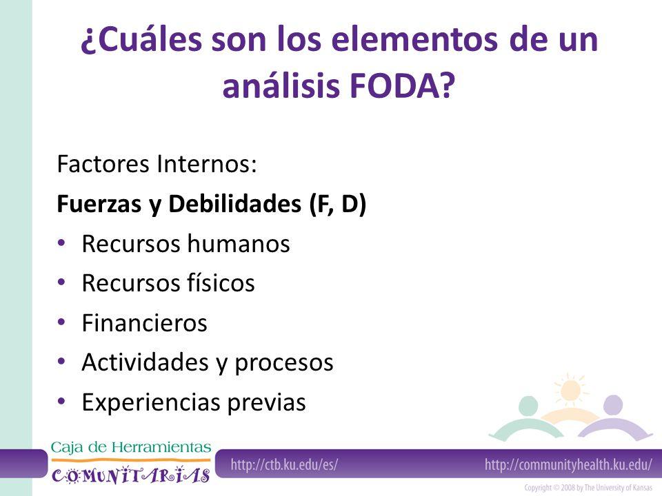 ¿Cuáles son los elementos de un análisis FODA