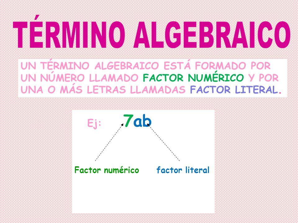 TÉRMINO ALGEBRAICO UN TÉRMINO ALGEBRAICO ESTÁ FORMADO POR UN NÚMERO LLAMADO FACTOR NUMÉRICO Y POR UNA O MÁS LETRAS LLAMADAS FACTOR LITERAL.