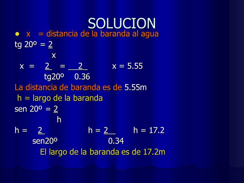 SOLUCION x = distancia de la baranda al agua tg 20º = 2 x