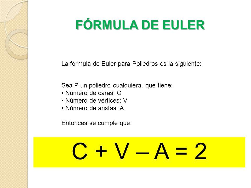 Resultado de imagen para formula de euler
