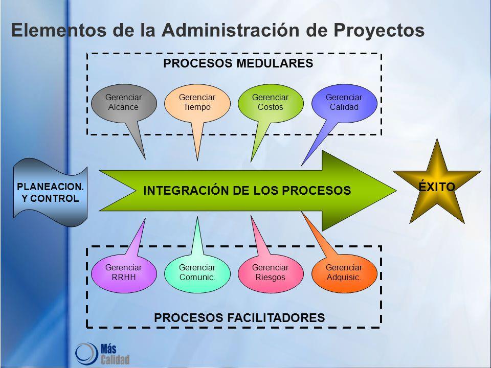 Administraci n de proyectos ppt descargar for Oficina de proyectos de construccion