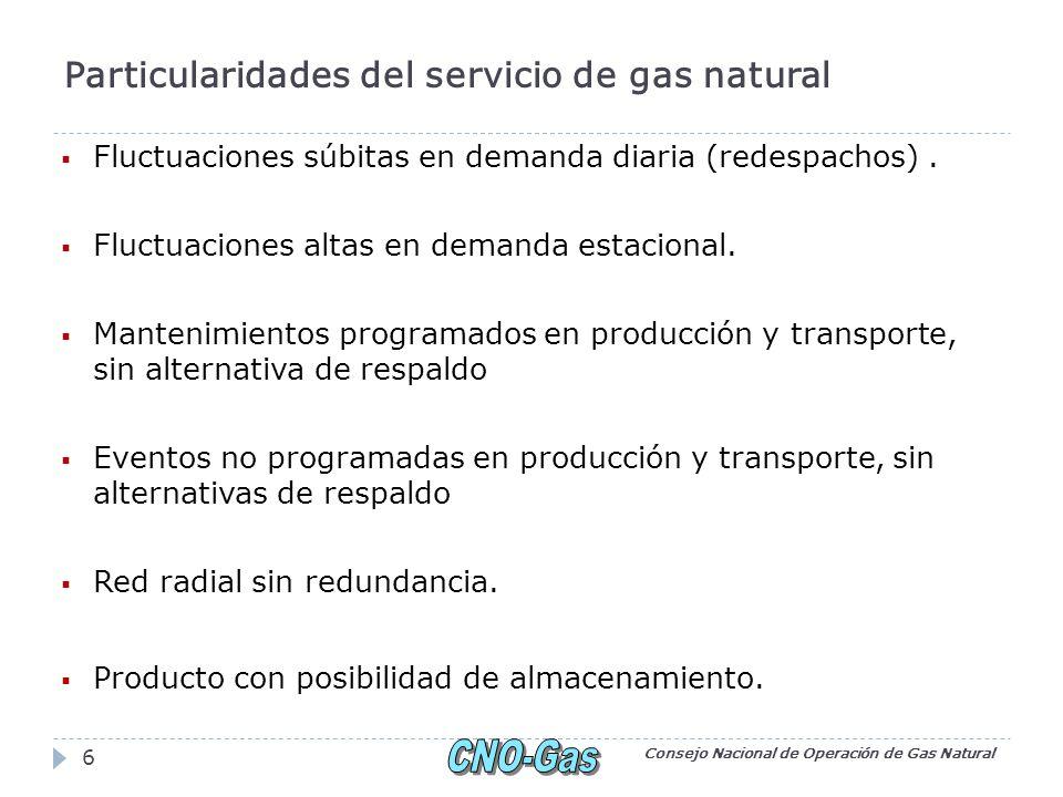Xv congreso del mercado de energ a mayorista ppt descargar for Gas natural servicios