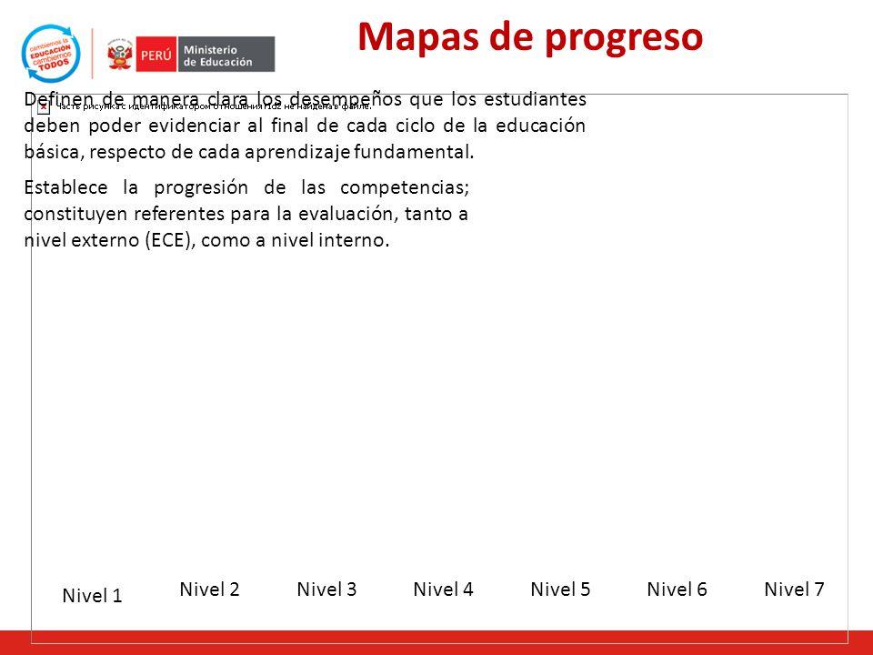 Mapas de progreso