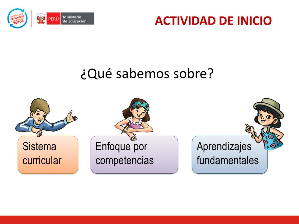 ¿Qué sabemos sobre ACTIVIDAD DE INICIO Sistema curricular