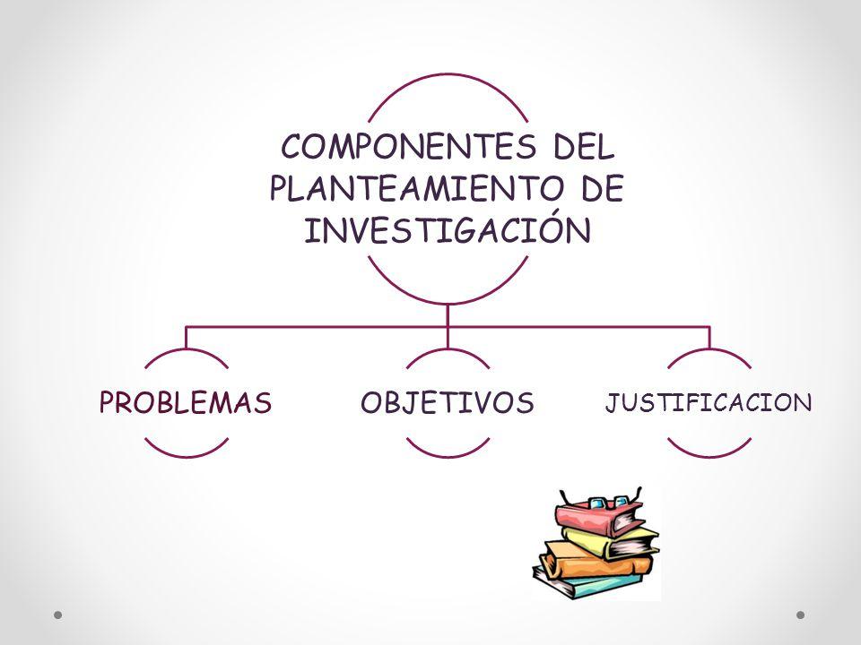 COMPONENTES DEL PLANTEAMIENTO DE INVESTIGACIÓN