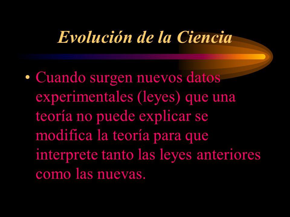 Evolución de la Ciencia