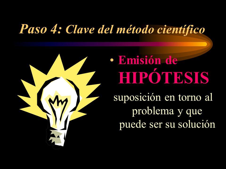 Paso 4: Clave del método científico