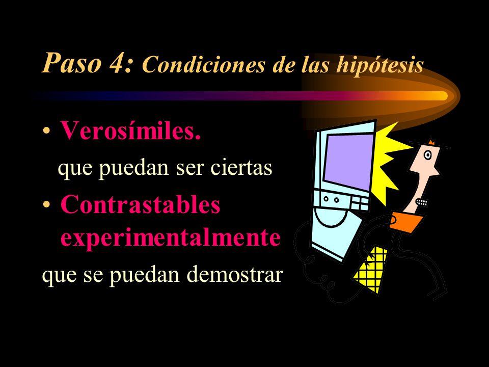 Paso 4: Condiciones de las hipótesis