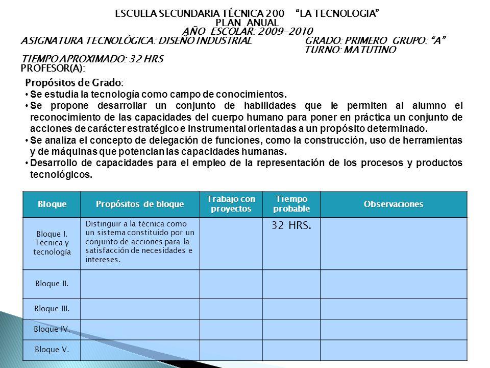 ESCUELA SECUNDARIA TÉCNICA 200 LA TECNOLOGIA
