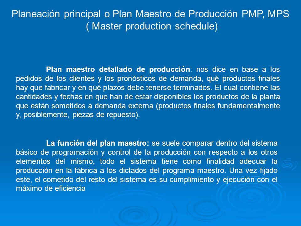 Planeación principal o Plan Maestro de Producción PMP, MPS