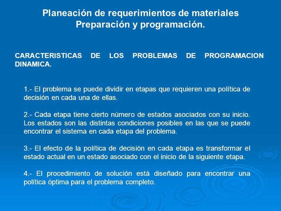 Planeación de requerimientos de materiales Preparación y programación.
