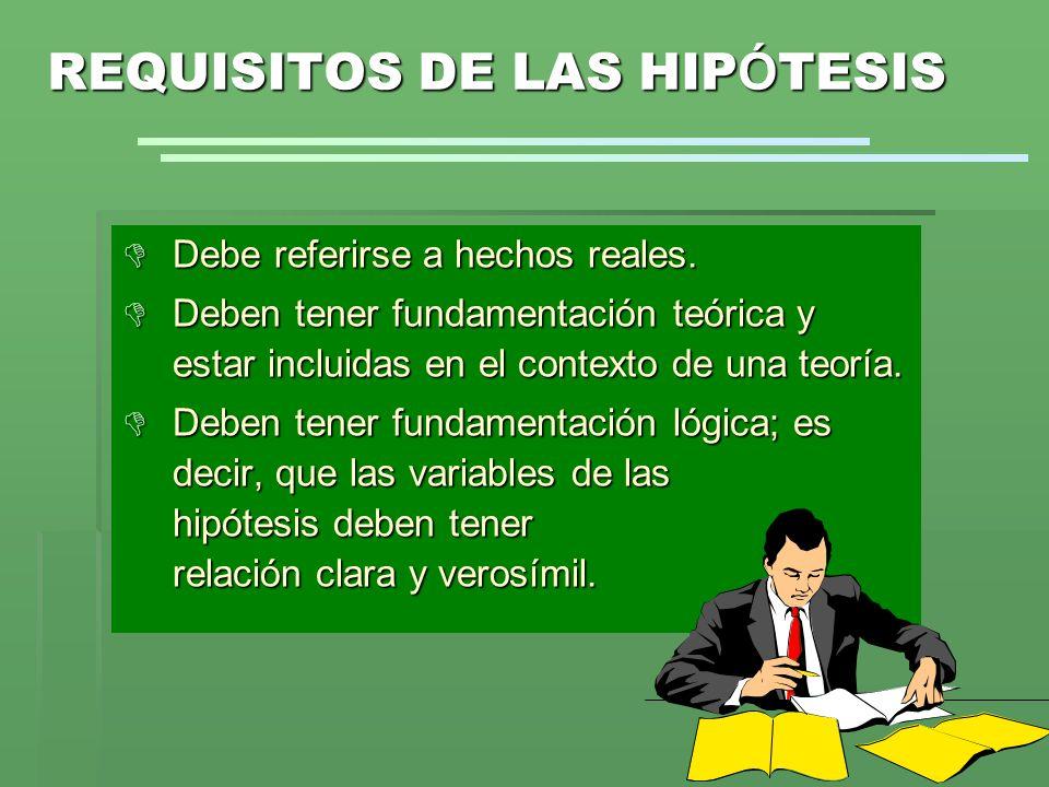 REQUISITOS DE LAS HIPÓTESIS