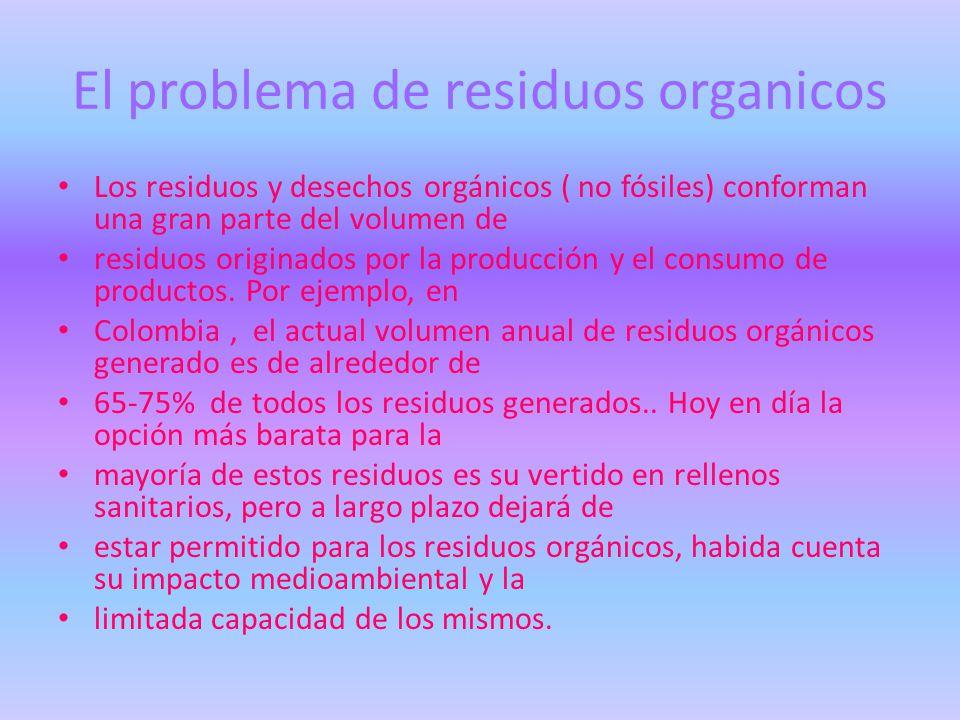 El problema de residuos organicos