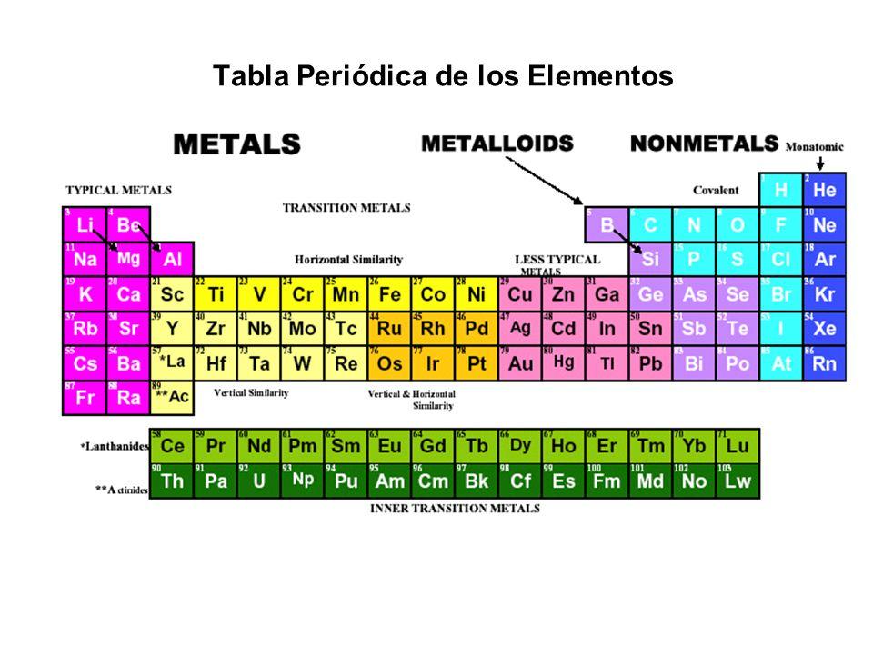 tabla peridica quimica quimica inorganica tattoo design bild