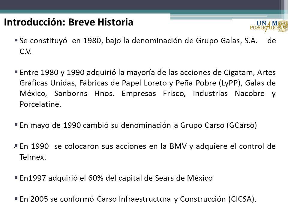 Analisis financiero grupo carso ppt video online descargar for Historia de sanborns