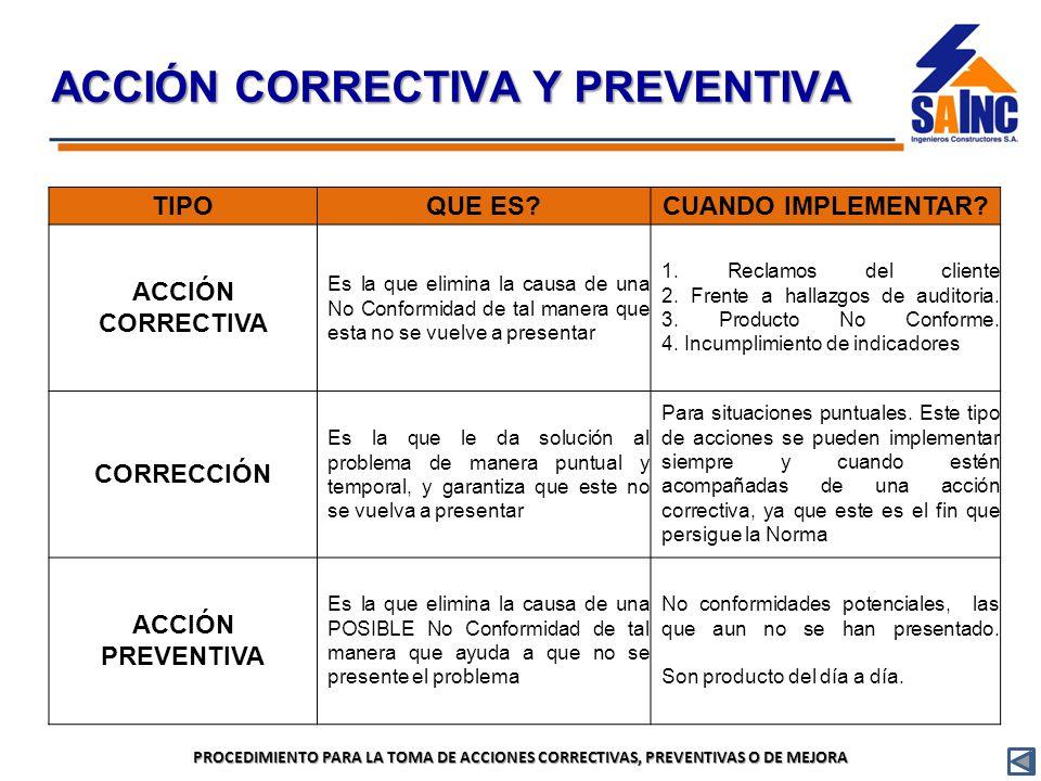 ACCIÓN CORRECTIVA Y PREVENTIVA