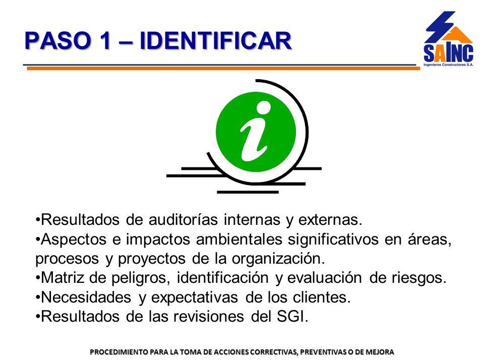PASO 1 – IDENTIFICAR Resultados de auditorías internas y externas.