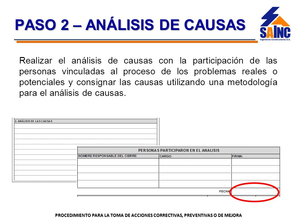PASO 2 – ANÁLISIS DE CAUSAS