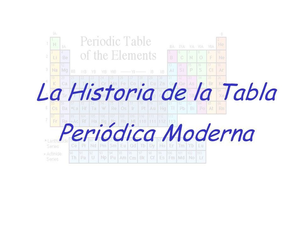 La historia de la tabla peridica moderna ppt descargar 1 la historia de la tabla peridica moderna urtaz Image collections