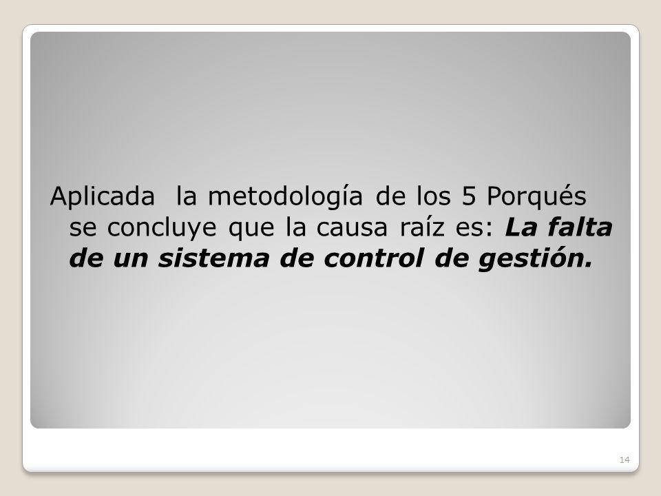 Aplicada la metodología de los 5 Porqués se concluye que la causa raíz es: La falta de un sistema de control de gestión.