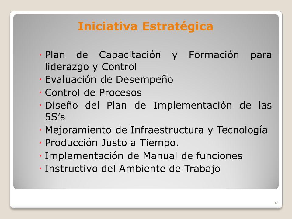 Iniciativa Estratégica