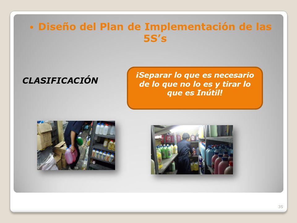 Diseño del Plan de Implementación de las 5S's
