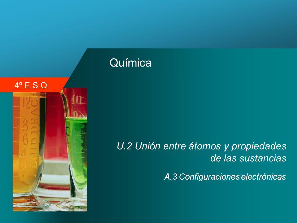 Química U.2 Unión entre átomos y propiedades de las sustancias