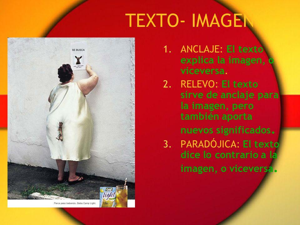 TEXTO- IMAGEN ANCLAJE: El texto explica la imagen, o viceversa.