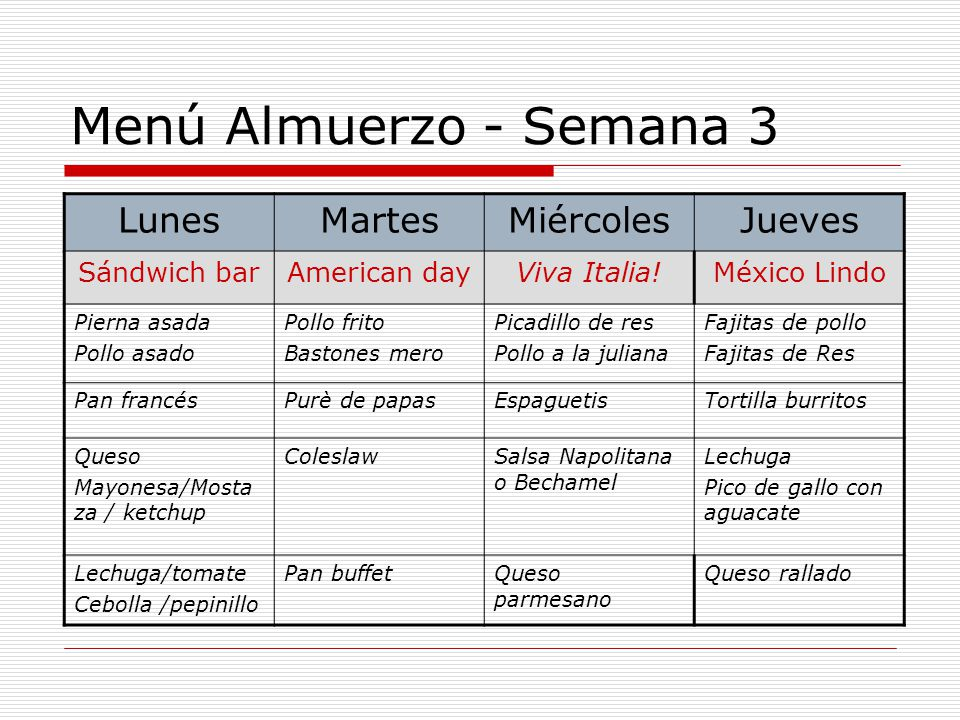 Cafeter a school lunch ppt descargar for Almuerzo en frances